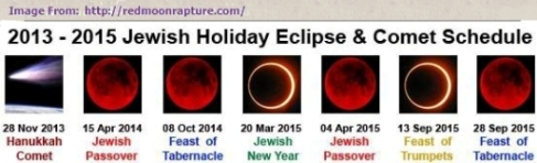 blood moon eclipse schedule - photo #21